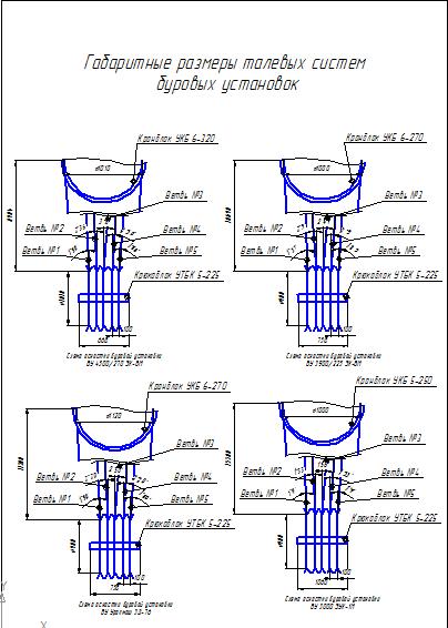 Курсовая работа буровые установки талевый блок