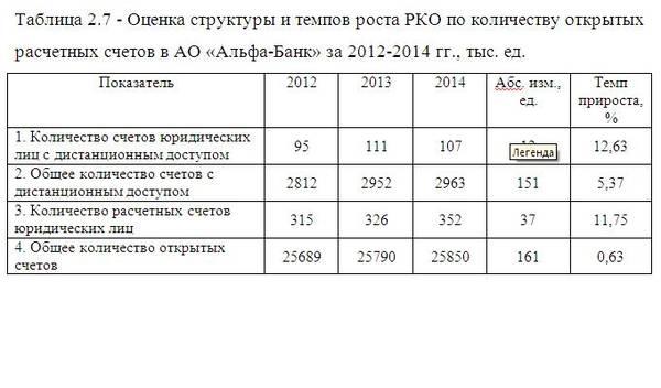 Учет и анализ расчетно кассовых операций банка на материалах АО   2000 руб