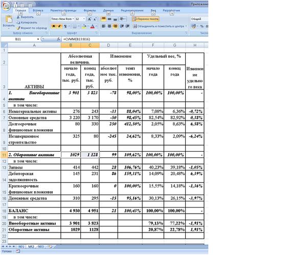 курсовая работа анализ прибыли и рентабельности предприятия