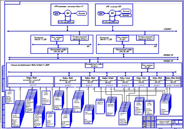 АСУ процессом атмосферной перегонки нефти cхема электрическая  АСУ процессом атмосферной перегонки нефти cхема электрическая структурная Чертеж Машины и аппараты нефтехимических производств