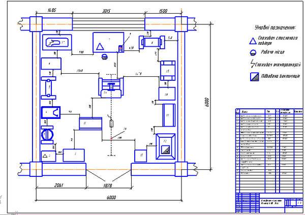 Проект агрегатного участка