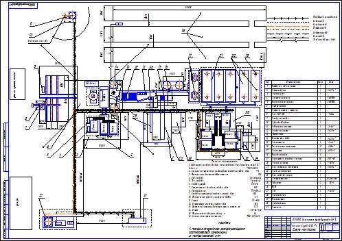 Все работы студента Клуб студентов Технарь  Схема монтажа буровой установки 3Д 76 Чертеж Оборудование для бурения нефтяных и газовых