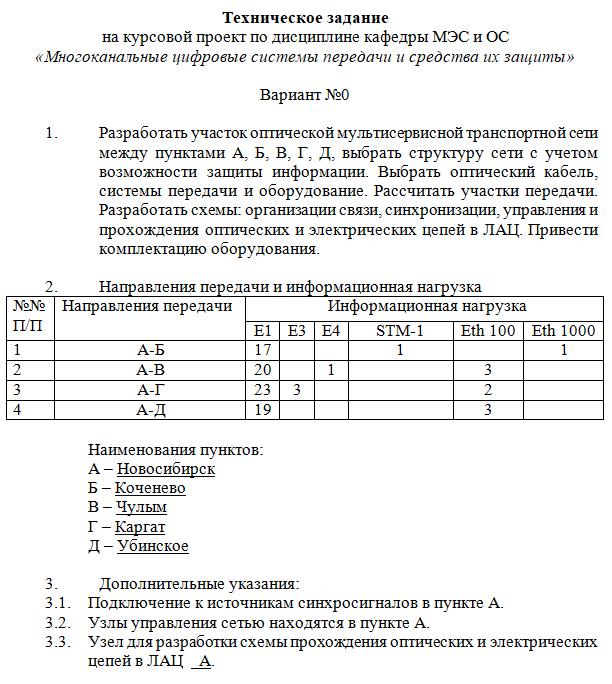 цифровая линия передачи курсовой проект
