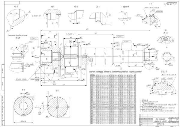 Разработка проекта механического цеха по изготовлению деталей  Разработка проекта механического цеха по изготовлению деталей раздаточной коробки автомобиля КрАЗ