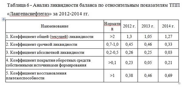 Управление прибылью на территориально производственном   1500 руб
