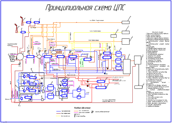 Схема Цпс Газ 3110