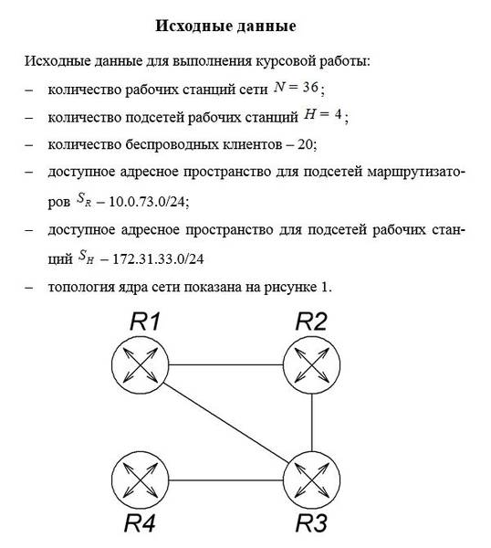 Курсовая работа по Компьютерным сетям передачи данных Работа  Курсовая работа по Компьютерным сетям передачи данных