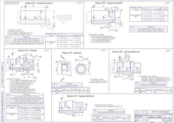 Проектирование и разработка технологического процесса изготовления  Проектирование и разработка технологического процесса изготовления детали Втулки