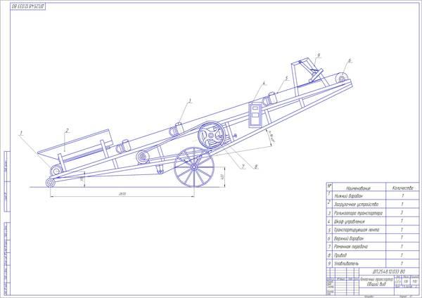Модернизация транспортера ленточный конвейер и его характеристики