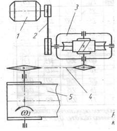 Рассчитать цепную передачу в приводе ленточного конвейера конвейер история