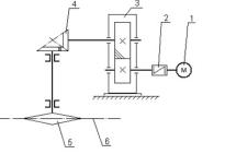 Расчет привода подвесного конвейера моды на фс 17 конвейер