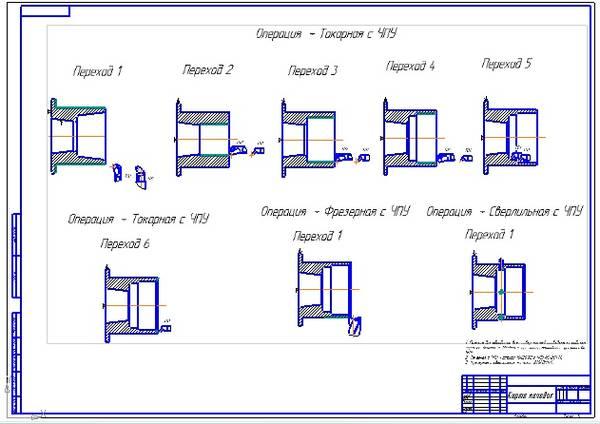 Разработка технологии изготовления детали Корпус подшипников   280 руб