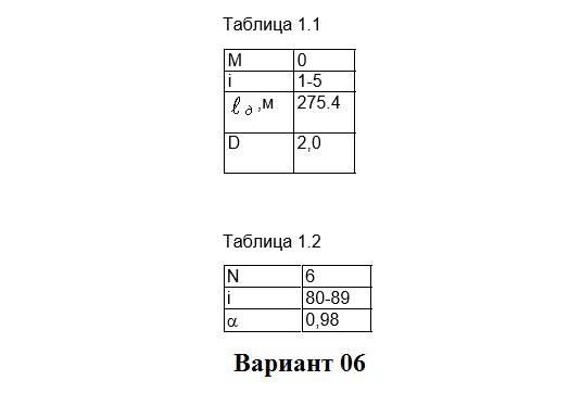 Метрология стандартизация и сертификация Контрольная работа  Метрология стандартизация и сертификация Контрольная работа Вариант №06