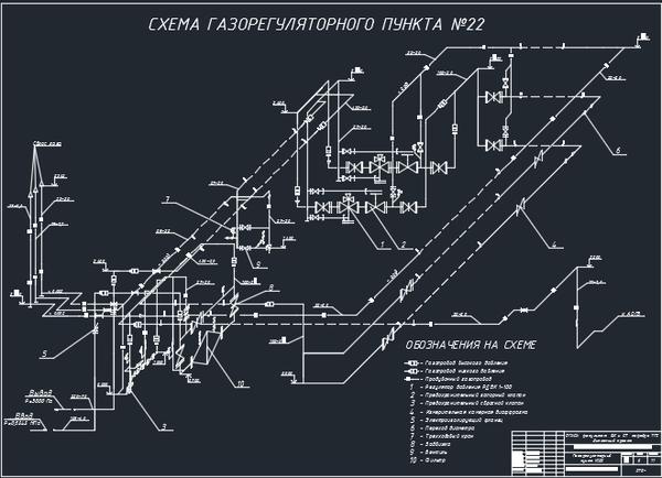 Проектирование системы газоснабжения района города Евпатория   499 руб