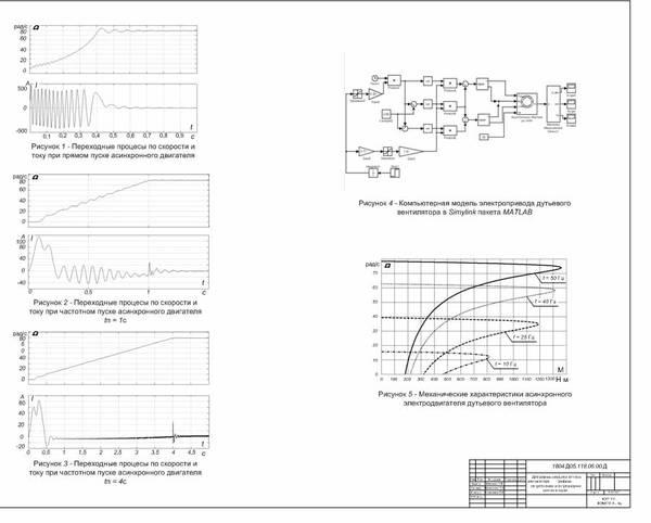 Модернизация электропривода дутьевого вентилятора Диплом и   350 руб