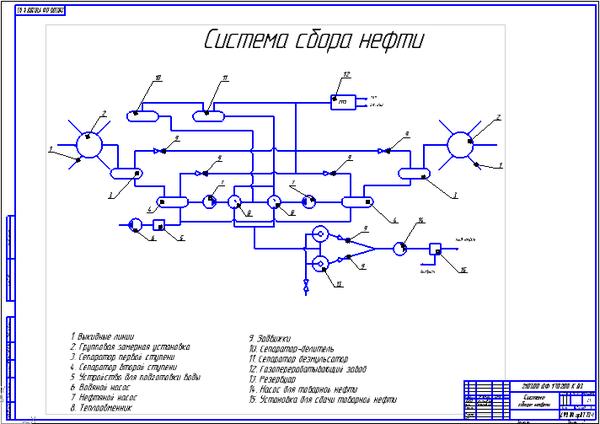 Вертикальный сепаратор Система сбора нефти Патентно  Все разделы Нефтяная промышленность