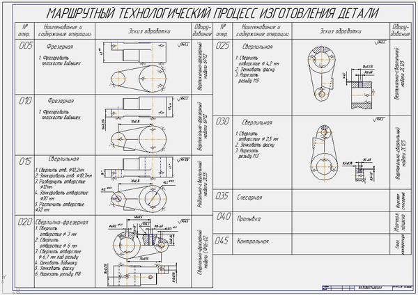 Разработка технологического процесса механической обработки детали   250 руб