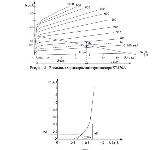 Курсовая работа по Электронике Тема Разработка интегрального   200 руб
