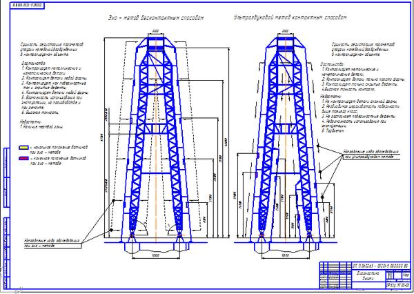 Все работы студента Клуб студентов Технарь  Диагностика вышки Чертеж Оборудование для бурения нефтяных и газовых скважин Курсовая работа