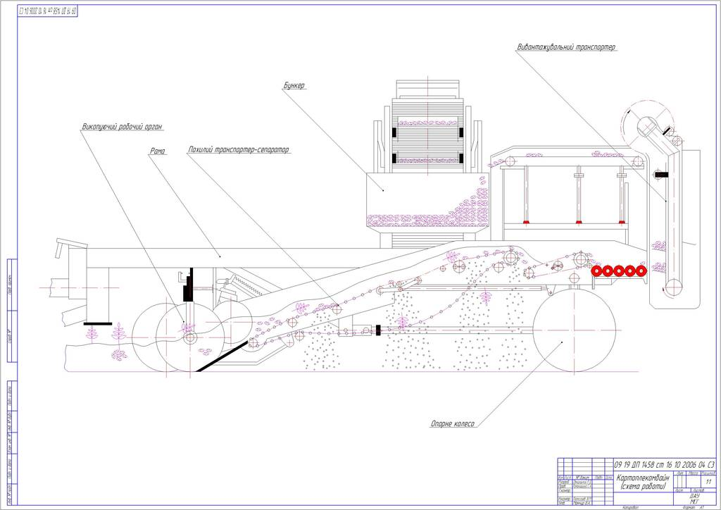 Транспортеры для кку 2 схема роликовых транспортеров