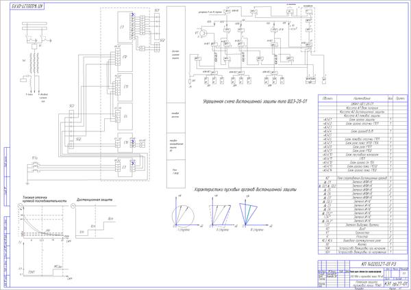 Проектирование релейной защиты и автоматики блока генератор  Проектирование релейной защиты и автоматики блока генератор трансформатор 200 МВт и тупиковой линии 110 кВ