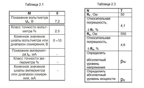 Все работы студента densergeev Клуб студентов Технарь  Метрология стандартизация и сертификация Контрольная работа Вариант №07