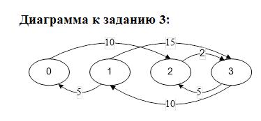 зачетная контрольная работа по математике