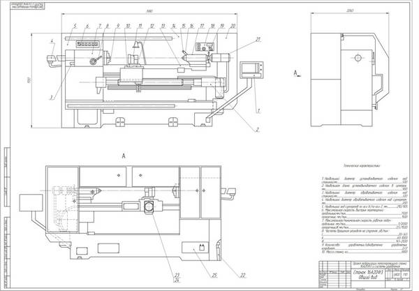 станка 16А20Ф3 и системы