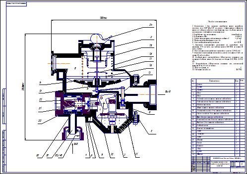 Регулятор давления газа домового газоснабжения РДГС Чертеж  Регулятор давления газа домового газоснабжения РДГС 10 Чертеж Оборудование транспорта нефти и газа
