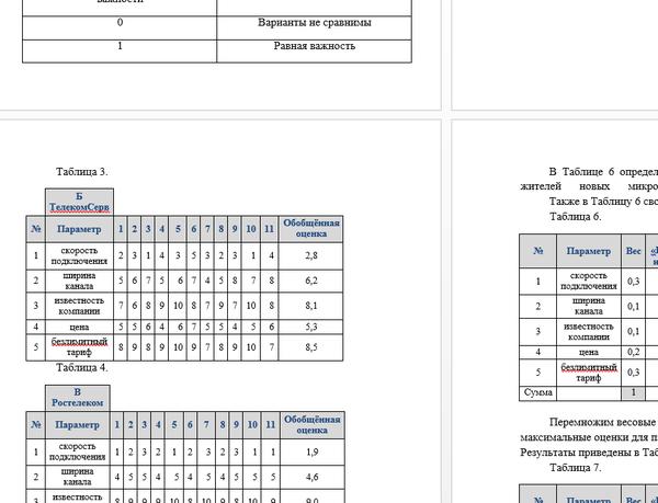 Планирование на предприятии Курсовая работа Бизнес план Работа   550 руб