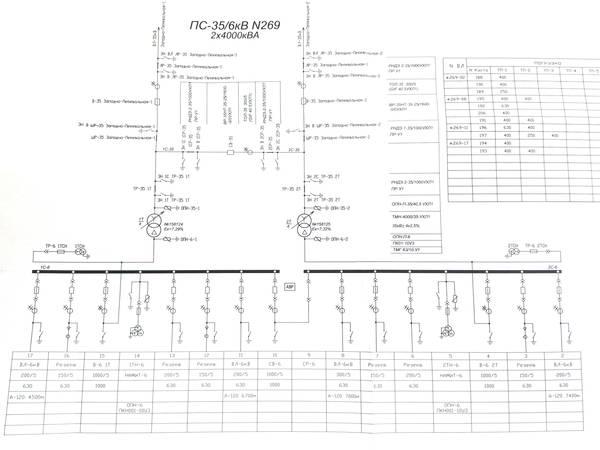 Отчет по производственной практике в компании ОАО Сургутнефтегаз  Отчет по производственной практике в компании ОАО Сургутнефтегаз