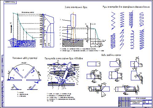 Сварочный чертеж для дипломной работы 2063