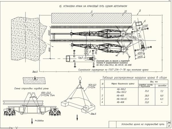 демонтажу башенных кранов