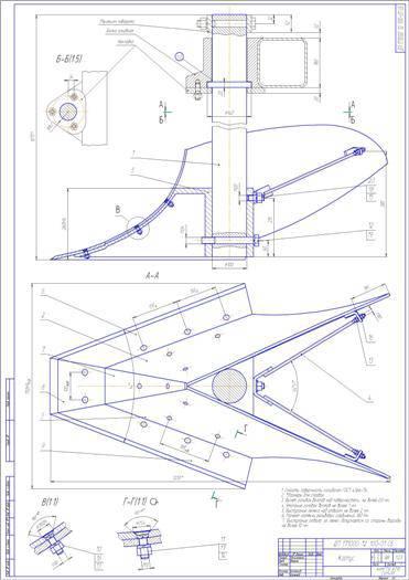 Разработка конструкции плуга