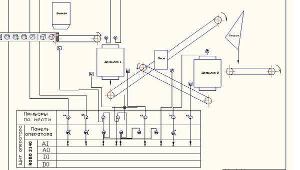 Автоматизация приготовления бетонной смеси цементный раствор м 100 расход