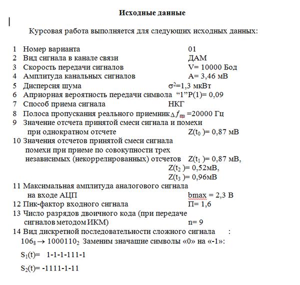 Курсовая работа по теории электрической связи 6438