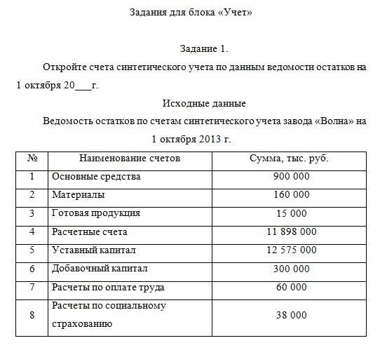Контрольная работа по бухгалтерский учет и анализ 5643