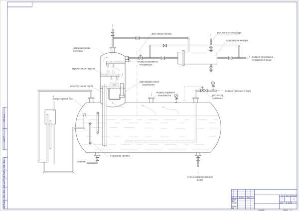 Курсовой проект Источники и системы теплоснабжения промышленных  Курсовой проект Источники и системы теплоснабжения промышленных предприятий