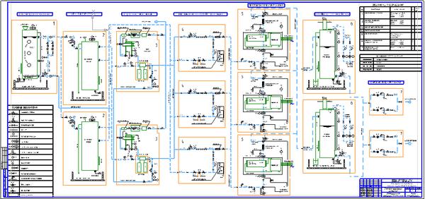 Электрохлораторная установка Схема автоматизации функциональная  Электрохлораторная установка Схема автоматизации функциональная Электроснабжение Однолинейная схема Принципиальная технологическая
