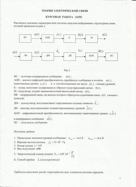Курсовая работа по теории электрической связи 1708