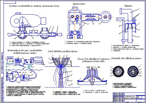 Оборудование для подводной сварки Чертеж Оборудование транспорта  Оборудование для подводной сварки Чертеж Оборудование транспорта нефти и газа Курсовая работа
