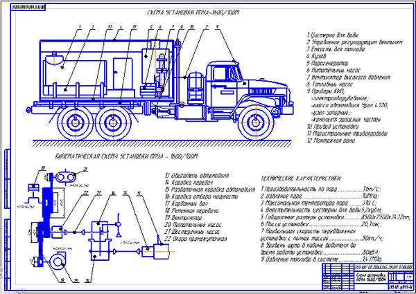 Модернизация узла парового котла передвижной парогенераторной  Модернизация узла парового котла передвижной парогенераторной установки ППУА 1600 100 А Дипломная работа