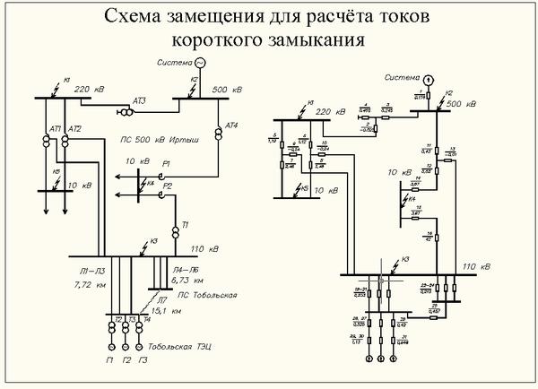 Проект реконструкции подстанции кВ Иртыш Диплом и связанное  Проект реконструкции подстанции 500 кВ Иртыш