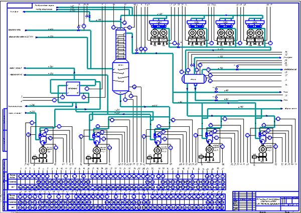 АСУ процессом атмосферной перегонки нефти cхема автоматизации  АСУ процессом атмосферной перегонки нефти cхема автоматизации функциональная Чертеж Машины и аппараты нефтехимических производств