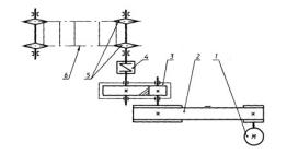 Схема привода к скребковому конвейеру клапан управления турбиной фольксваген транспортер т5