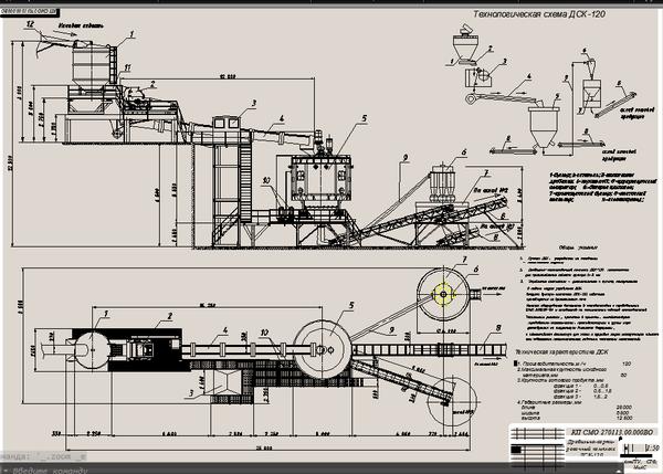 комплекса ДСК-120