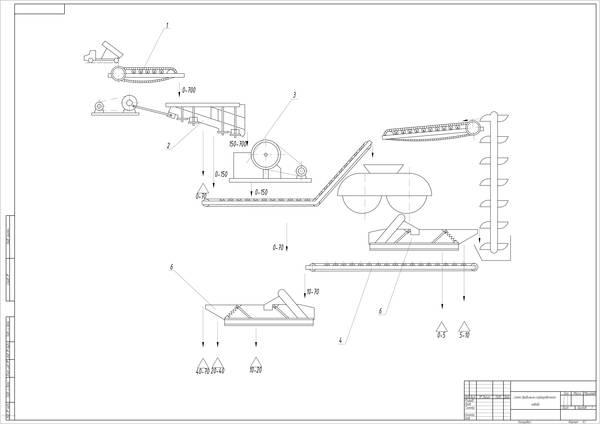Модернизация щековой дробилки