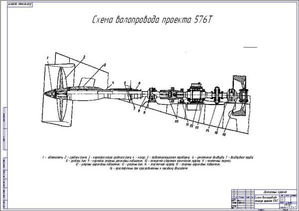 танкера проекта 576Т