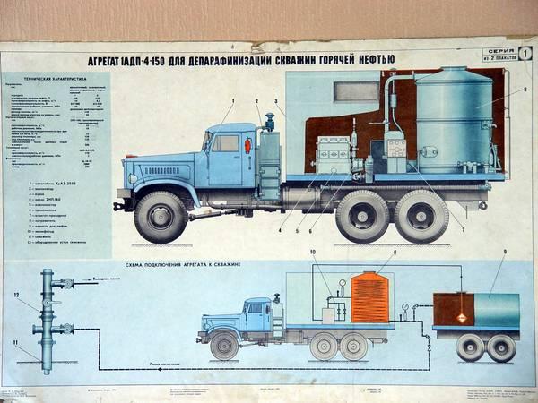 Оборудование для депарафинизации скважин реферат 7460