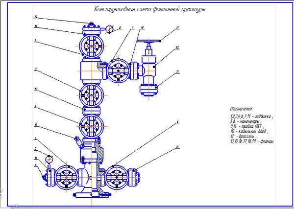 Все работы студента Клуб студентов Технарь  Конструктивная схема фонтанной арматуры 2 Чертеж Оборудование для добычи и подготовки нефти и